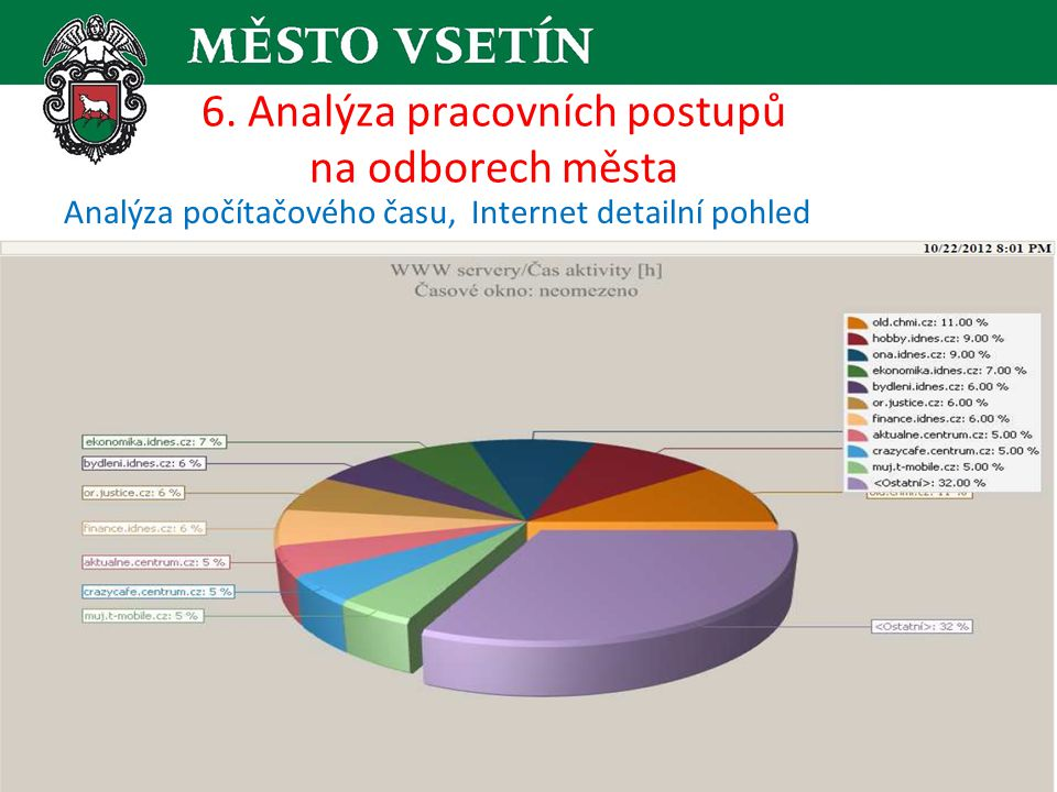6. Analýza pracovních postupů na odborech města