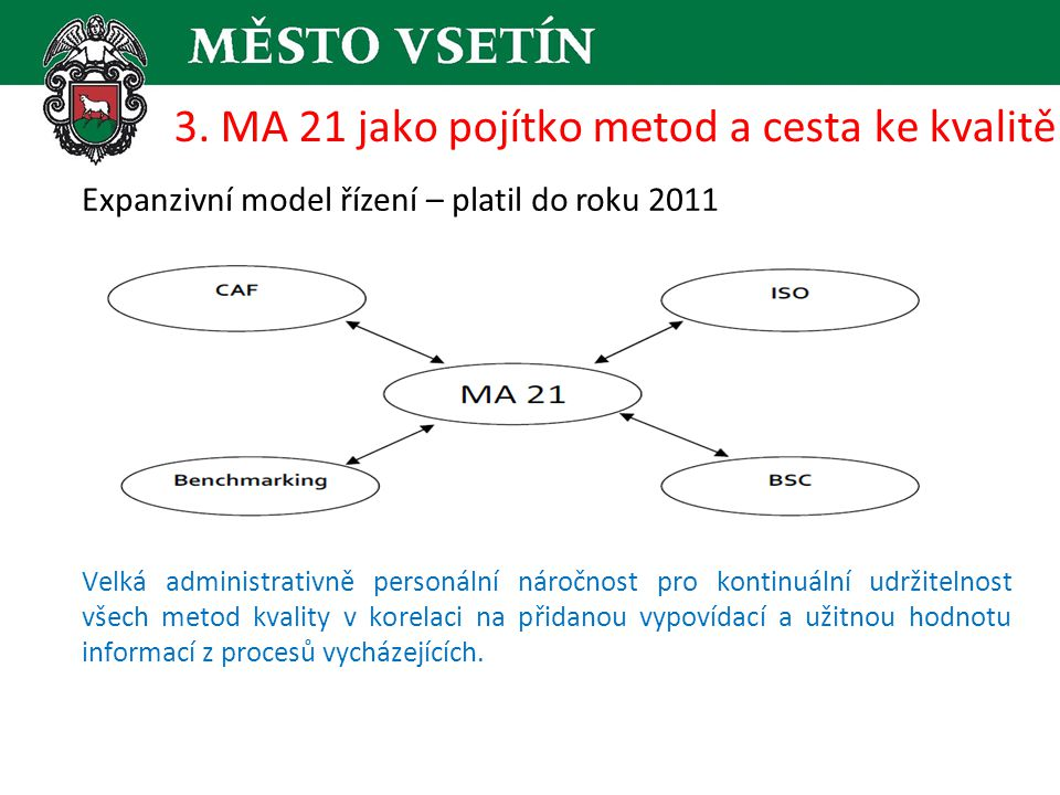 3. MA 21 jako pojítko metod a cesta ke kvalitě