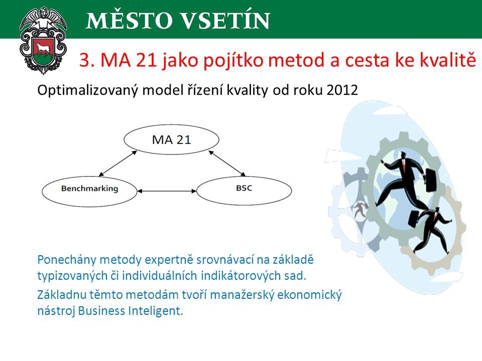 Optimalizovaný model řízení kvality od roku 2012