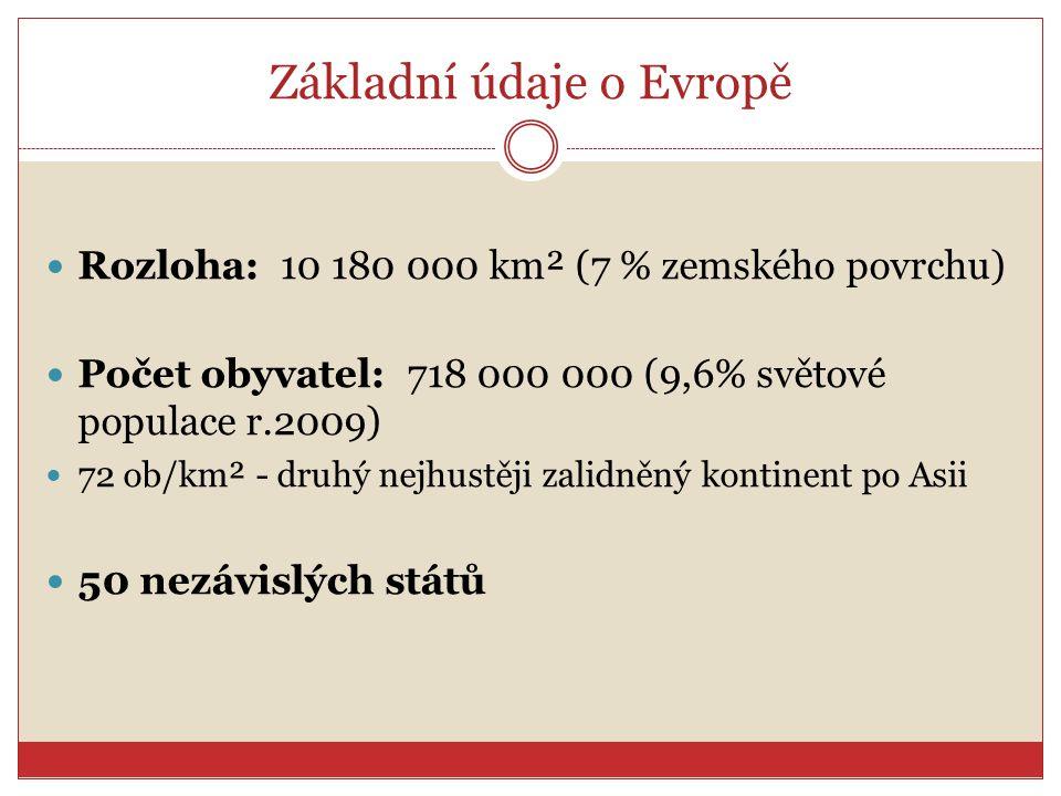 Základní údaje o Evropě