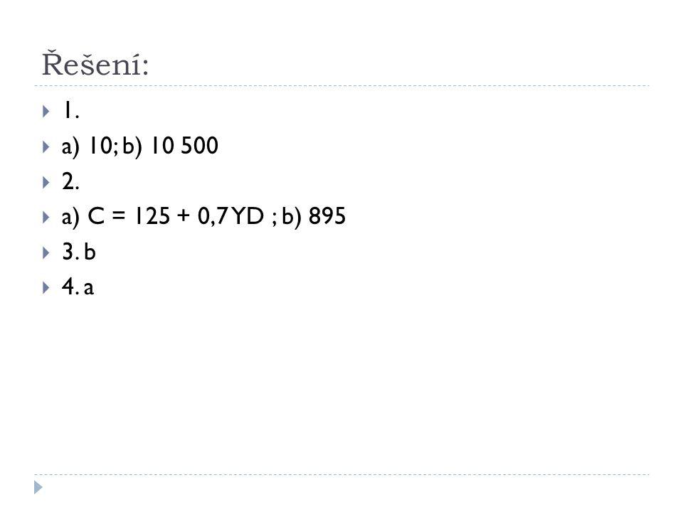 Řešení: 1. a) 10; b) 10 500 2. a) C = 125 + 0,7 YD ; b) 895 3. b 4. a