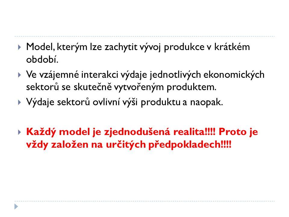 Model, kterým lze zachytit vývoj produkce v krátkém období.