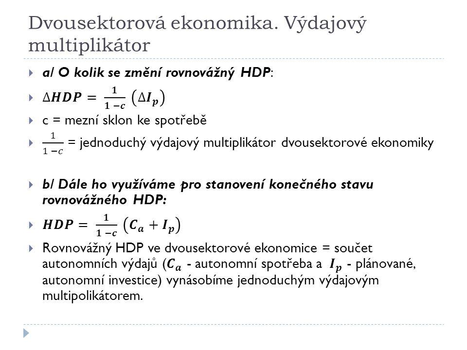 Dvousektorová ekonomika. Výdajový multiplikátor
