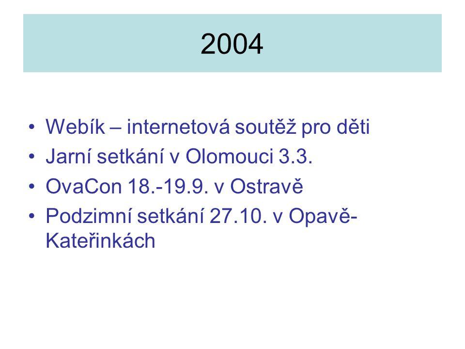 2004 Webík – internetová soutěž pro děti Jarní setkání v Olomouci 3.3.