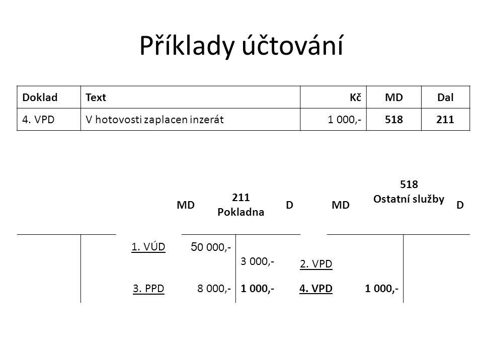 Příklady účtování Doklad Text Kč MD Dal 4. VPD