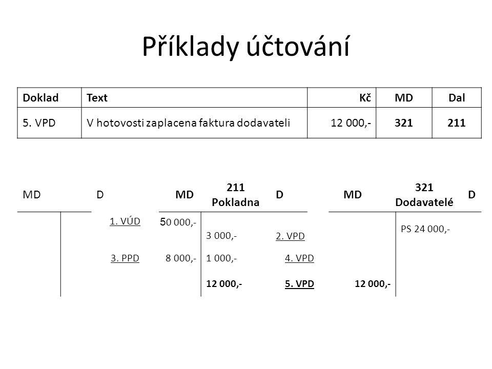 Příklady účtování Doklad Text Kč MD Dal 5. VPD