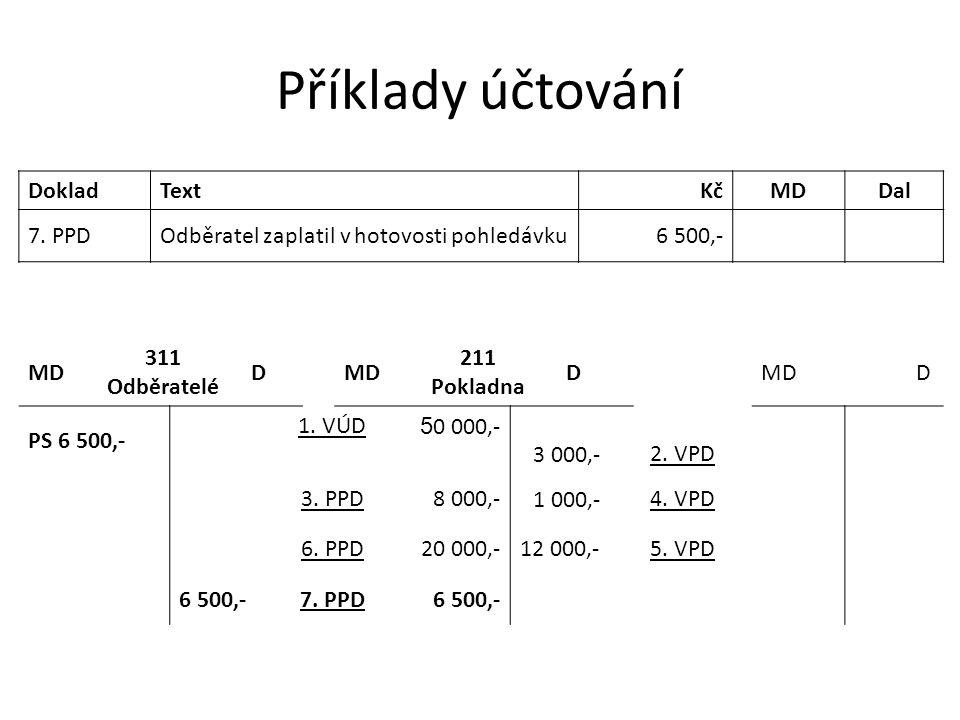 Příklady účtování Doklad Text Kč MD Dal 7. PPD