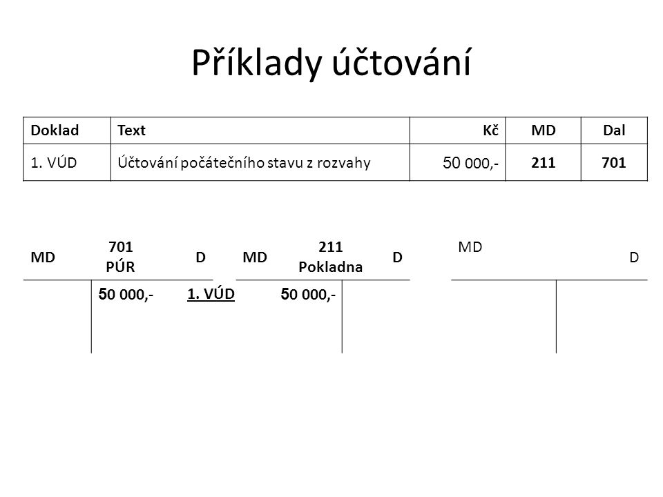 Příklady účtování Doklad Text Kč MD Dal 1. VÚD
