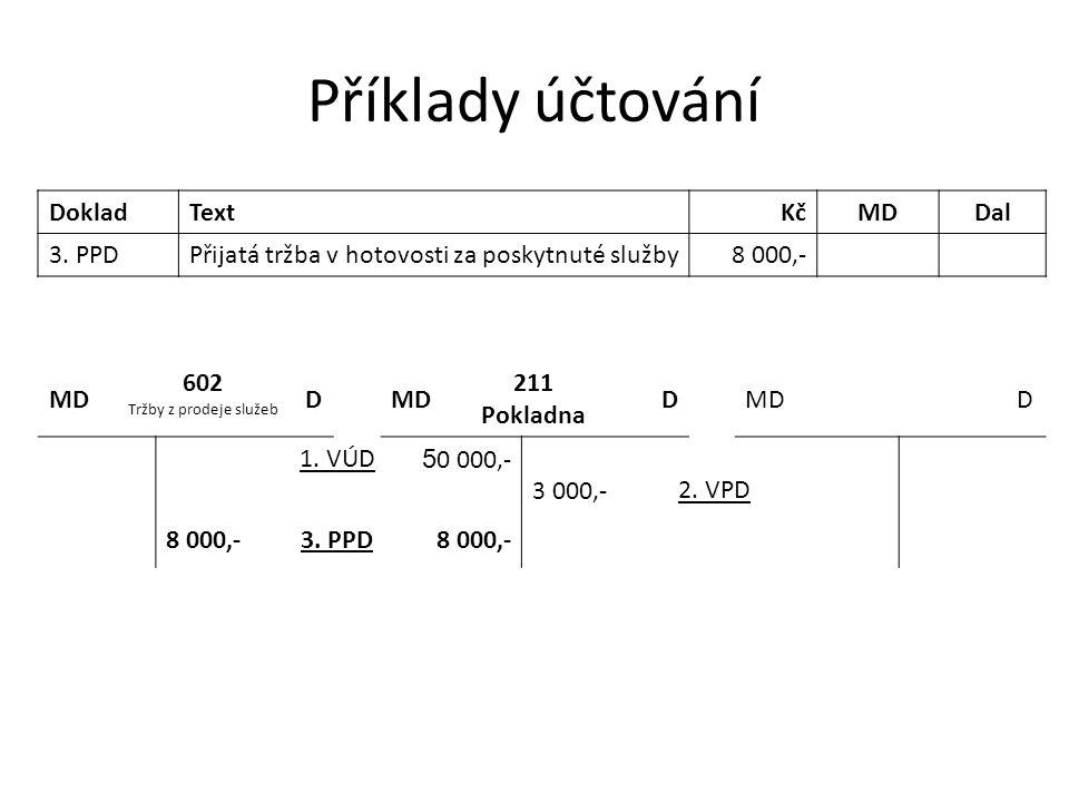 Příklady účtování Doklad Text Kč MD Dal 3. PPD