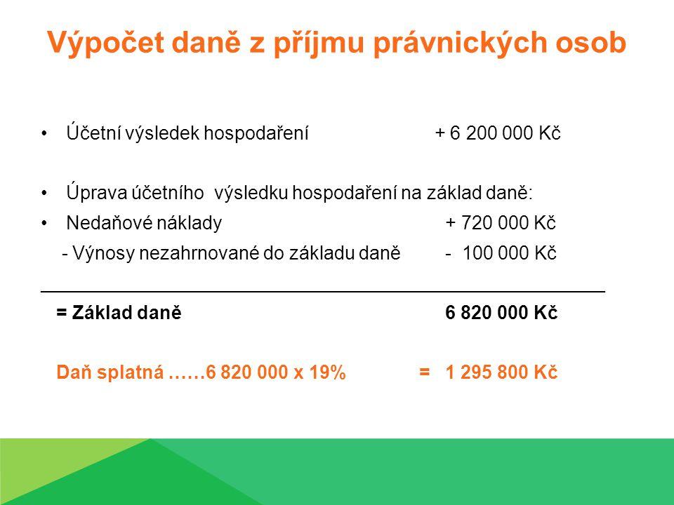 Výpočet daně z příjmu právnických osob