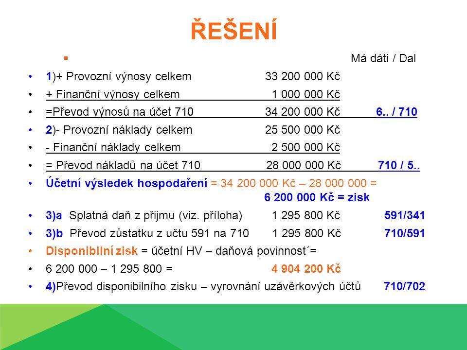 ŘEŠENÍ Má dáti / Dal 1)+ Provozní výnosy celkem 33 200 000 Kč