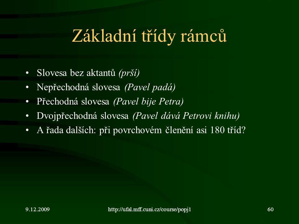 Základní třídy rámců Slovesa bez aktantů (prší)
