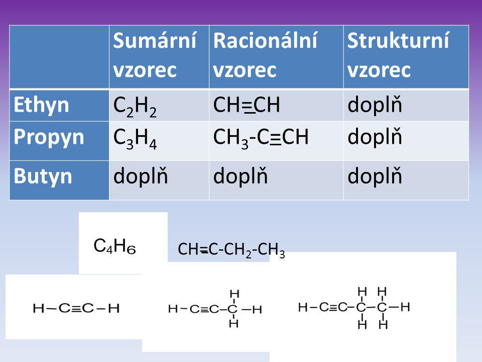 Sumární vzorec Racionální vzorec Strukturní vzorec Ethyn C2H2 CH=CH