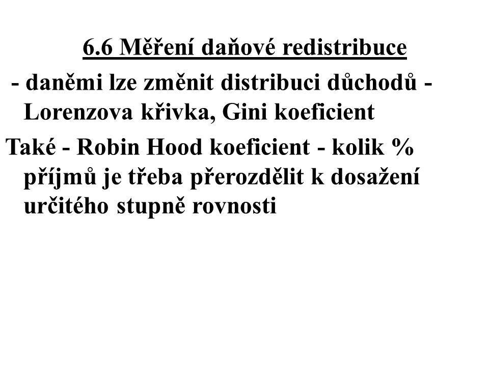 6.6 Měření daňové redistribuce
