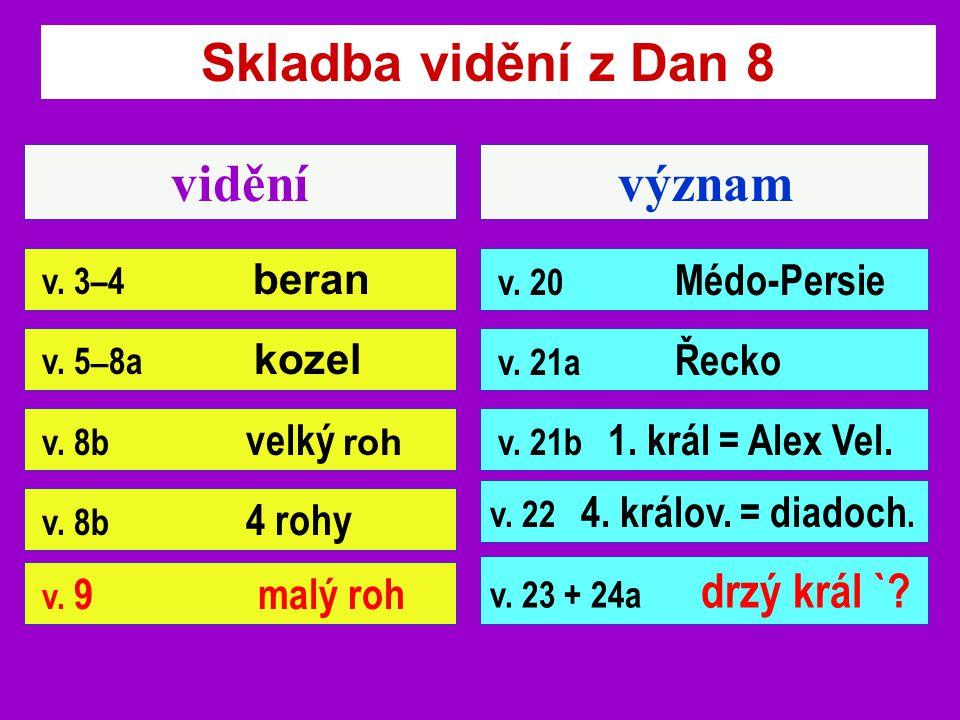 Skladba vidění z Dan 8 vidění význam v. 3–4 beran v. 20 Médo-Persie