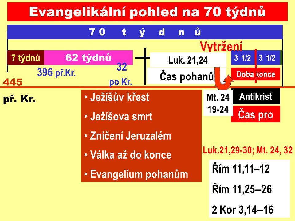 Evangelikální pohled na 70 týdnů