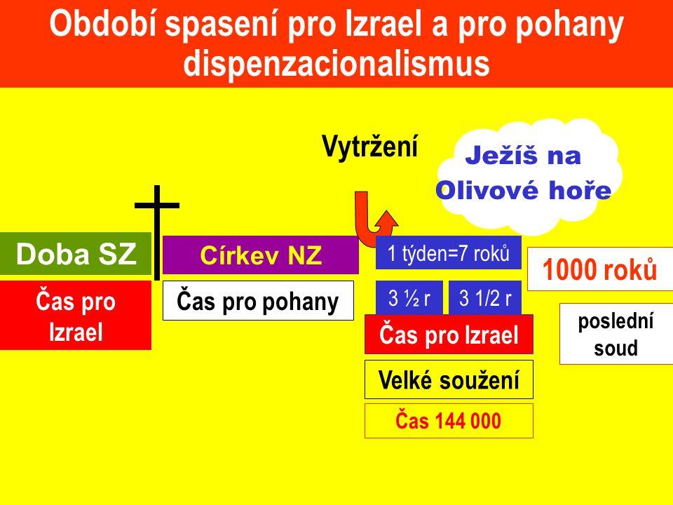 Období spasení pro Izrael a pro pohany dispenzacionalismus