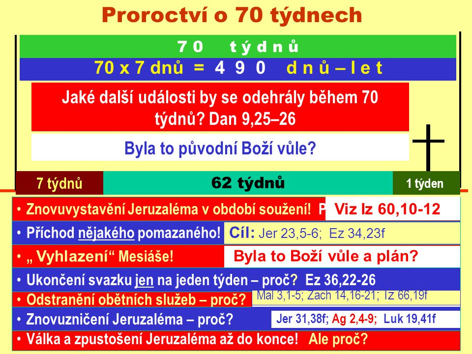 Proroctví o 70 týdnech 70 x 7 dnů = 4 9 0 d n ů – l e t