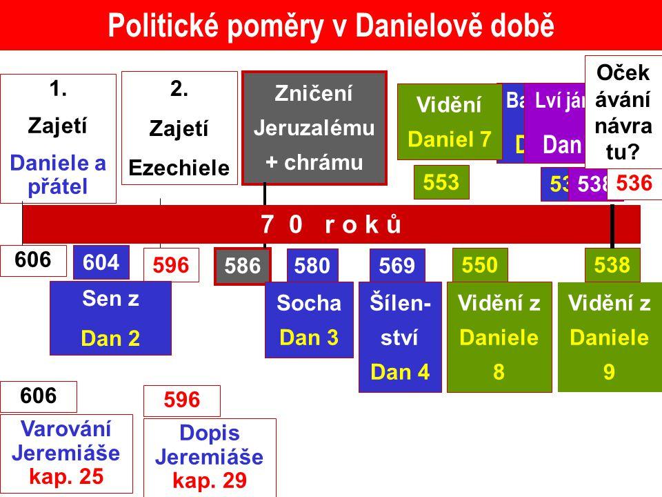 Politické poměry v Danielově době