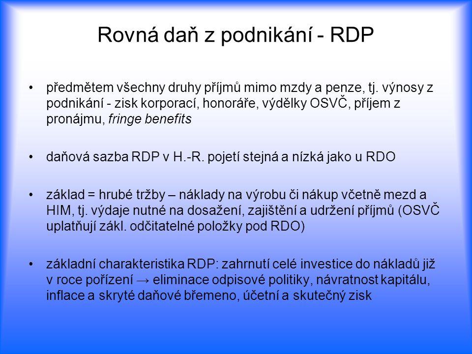 Rovná daň z podnikání - RDP