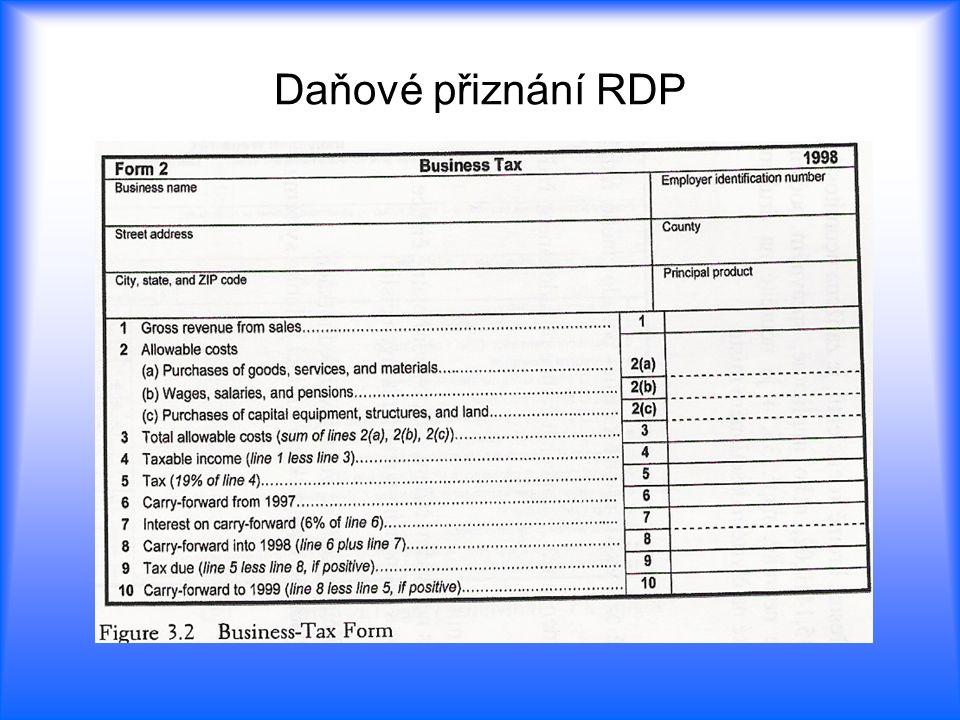 Daňové přiznání RDP