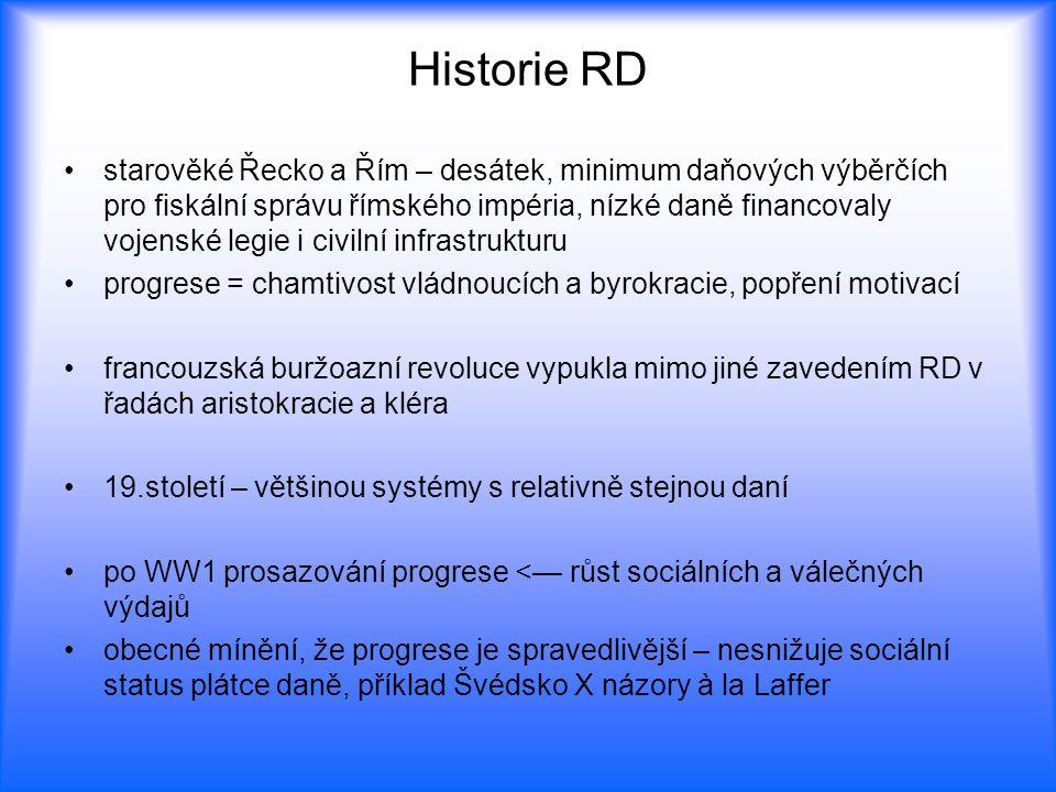 Historie RD