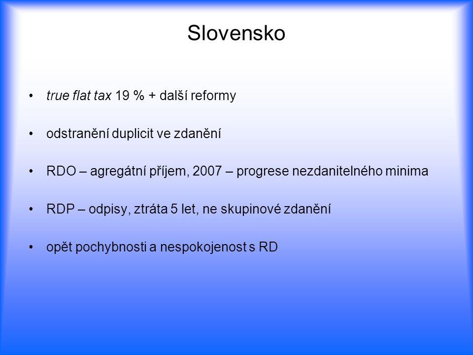 Slovensko true flat tax 19 % + další reformy