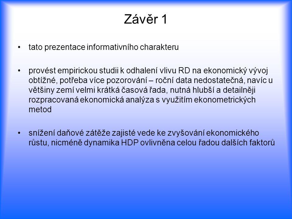 Závěr 1 tato prezentace informativního charakteru