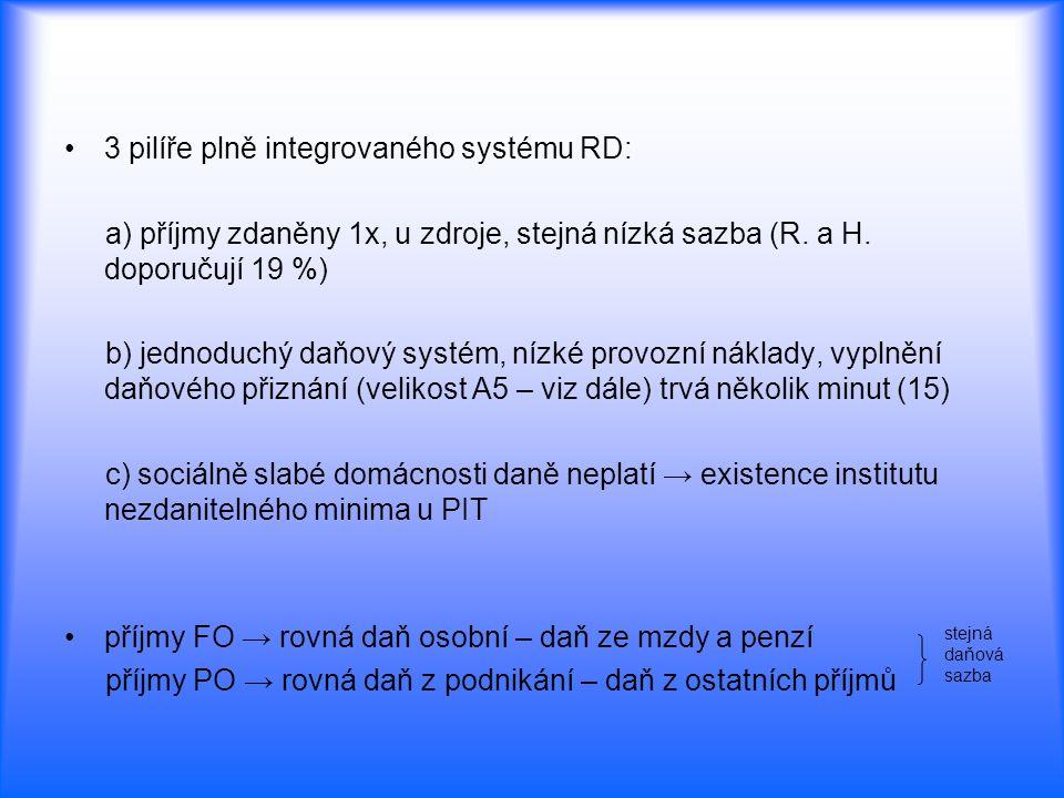 3 pilíře plně integrovaného systému RD: