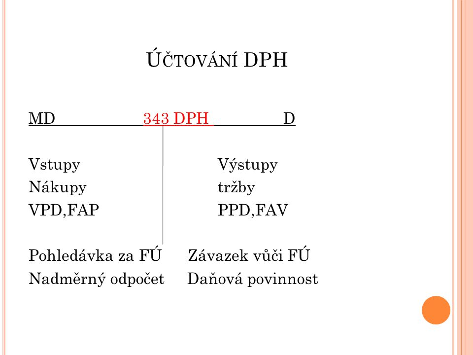 Účtování DPH MD 343 DPH D Vstupy Výstupy Nákupy tržby VPD,FAP PPD,FAV