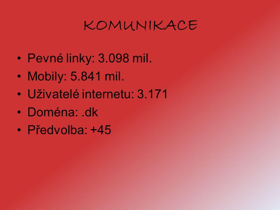 KOMUNIKACE Pevné linky: 3.098 mil. Mobily: 5.841 mil.