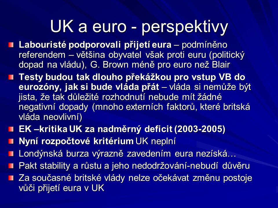 UK a euro - perspektivy
