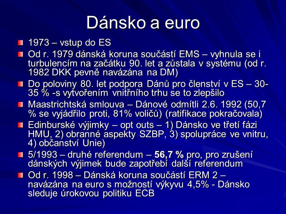 Dánsko a euro 1973 – vstup do ES