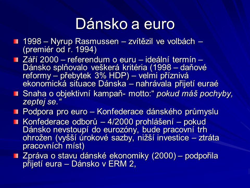 Dánsko a euro 1998 – Nyrup Rasmussen – zvítězil ve volbách – (premiér od r. 1994)