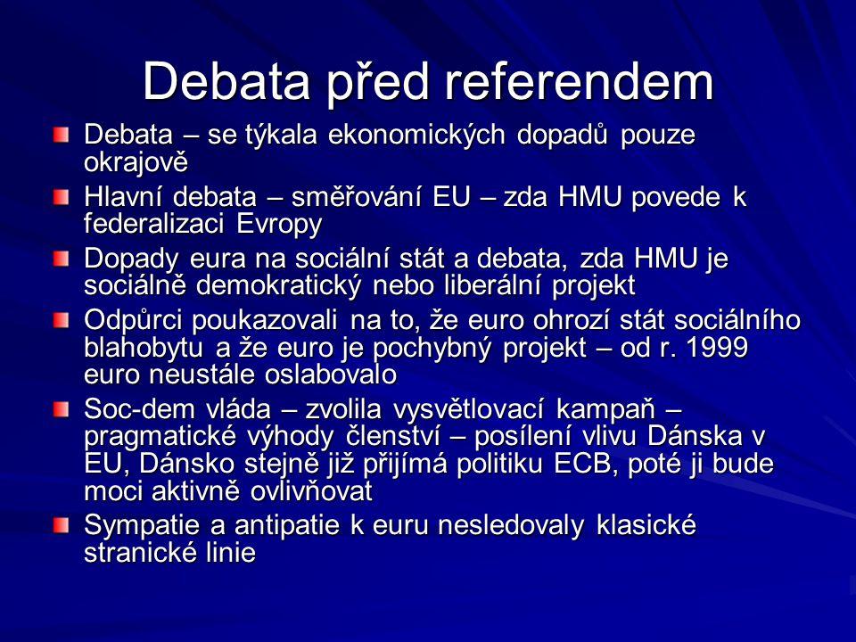 Debata před referendem