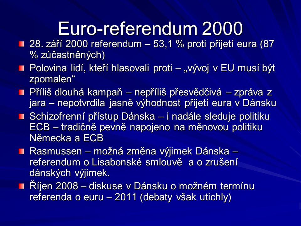 Euro-referendum 2000 28. září 2000 referendum – 53,1 % proti přijetí eura (87 % zúčastněných)