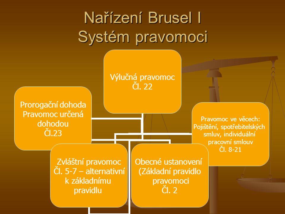 Nařízení Brusel I Systém pravomoci