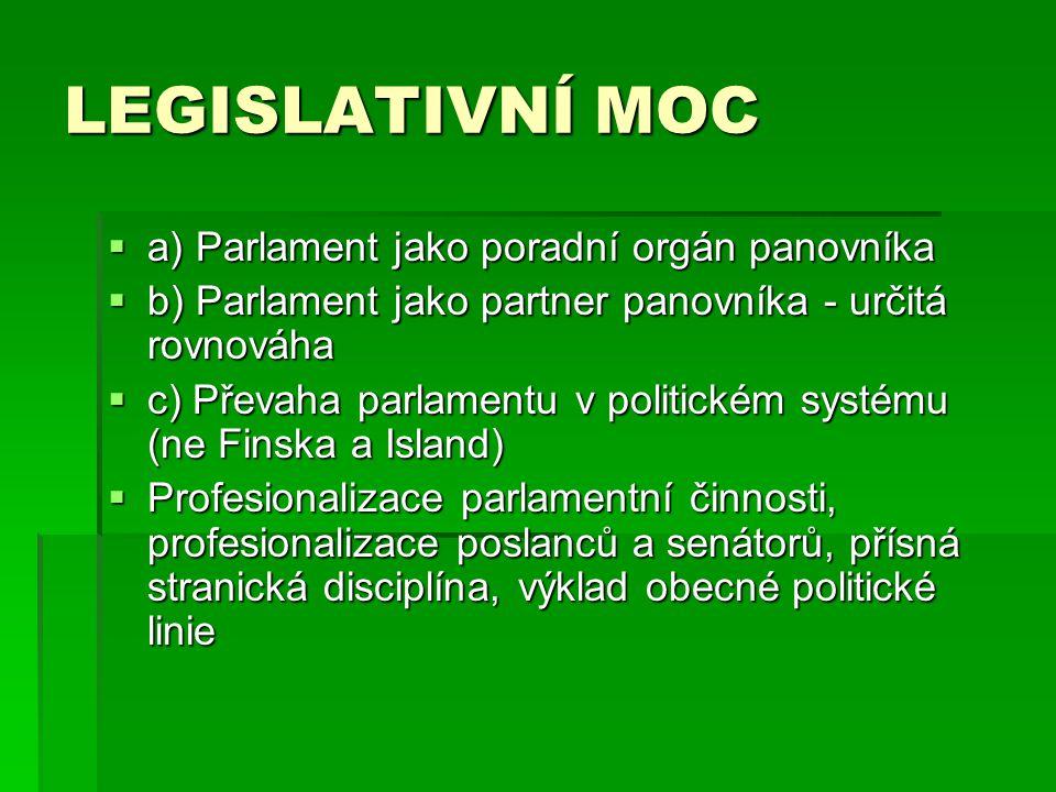 LEGISLATIVNÍ MOC a) Parlament jako poradní orgán panovníka