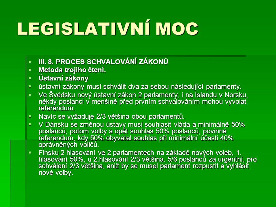 LEGISLATIVNÍ MOC III. 8. PROCES SCHVALOVÁNÍ ZÁKONŮ