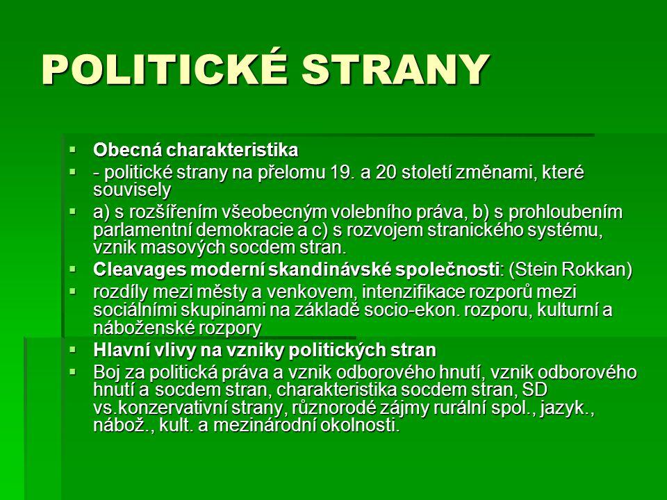POLITICKÉ STRANY Obecná charakteristika