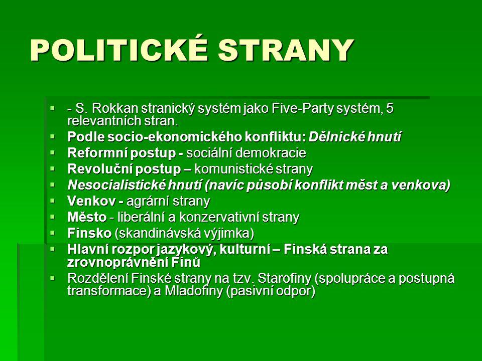 POLITICKÉ STRANY - S. Rokkan stranický systém jako Five-Party systém, 5 relevantních stran. Podle socio-ekonomického konfliktu: Dělnické hnutí.