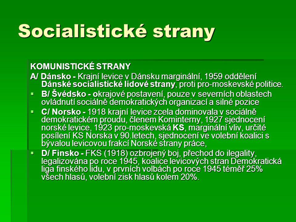 Socialistické strany KOMUNISTICKÉ STRANY