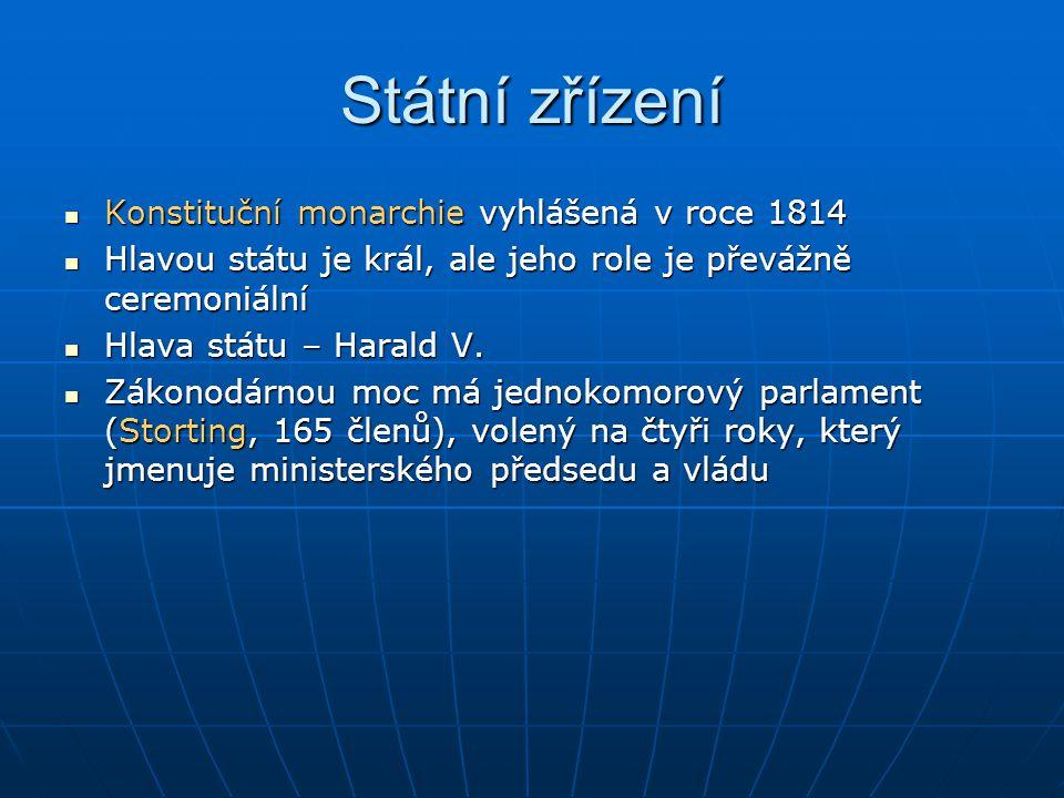 Státní zřízení Konstituční monarchie vyhlášená v roce 1814