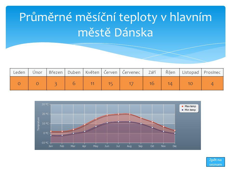 Průměrné měsíční teploty v hlavním městě Dánska