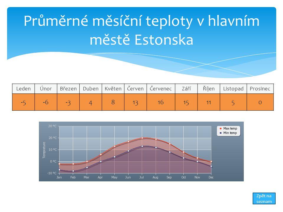 Průměrné měsíční teploty v hlavním městě Estonska