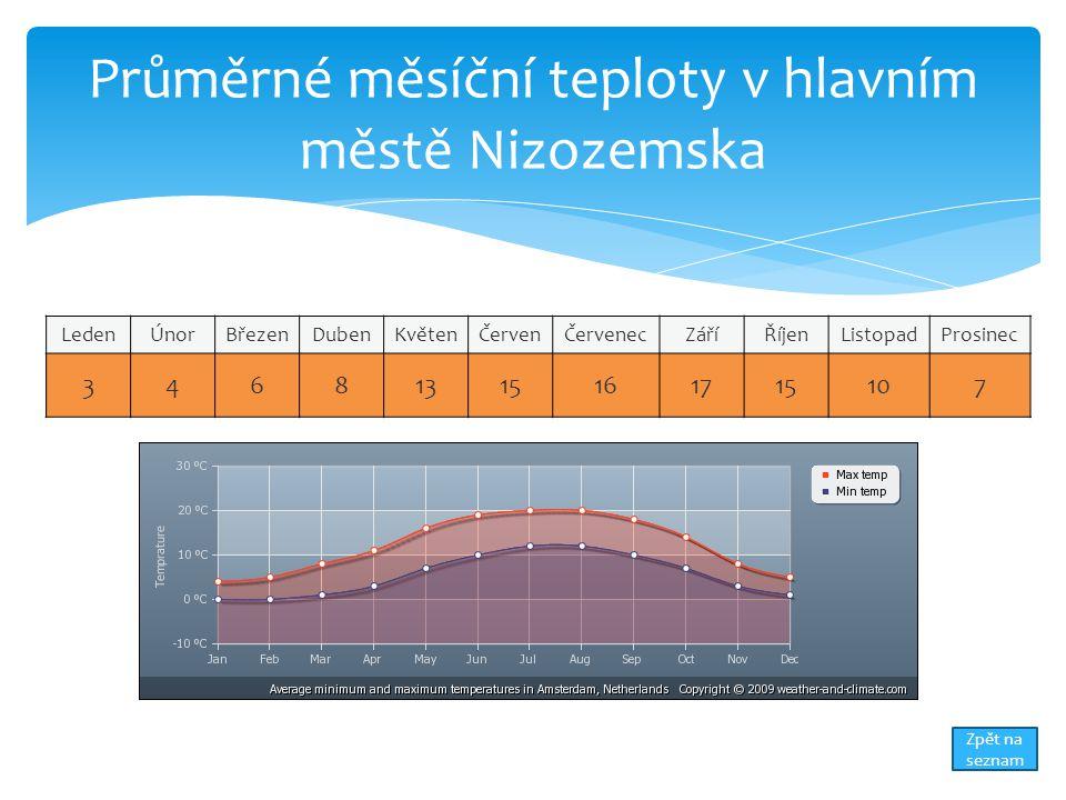 Průměrné měsíční teploty v hlavním městě Nizozemska
