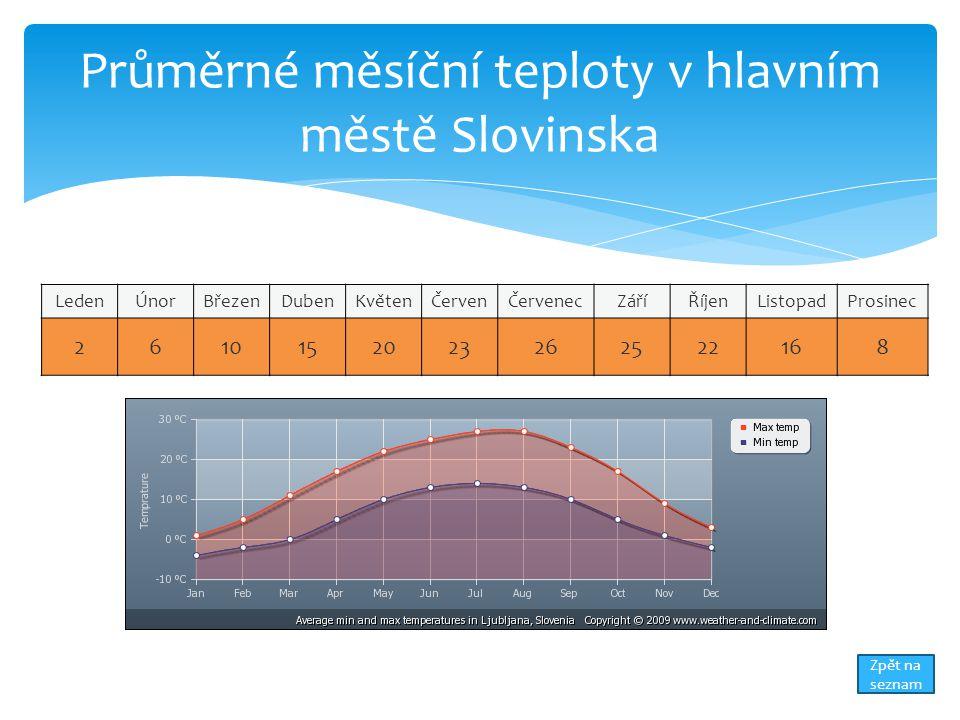 Průměrné měsíční teploty v hlavním městě Slovinska