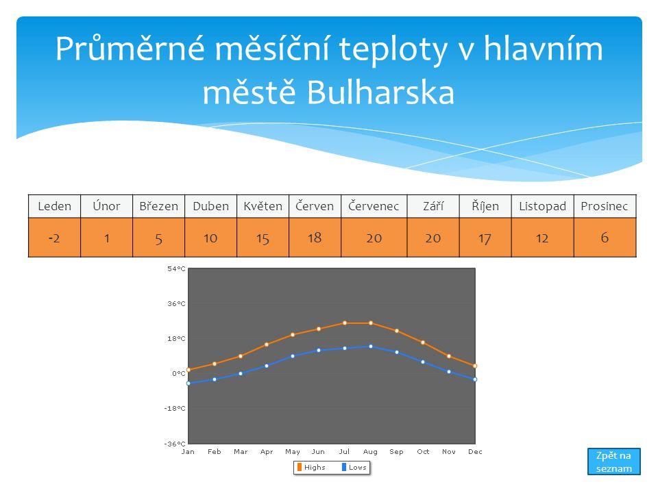 Průměrné měsíční teploty v hlavním městě Bulharska