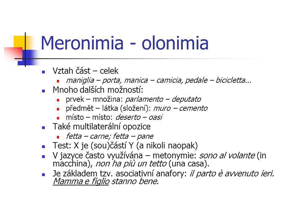 Meronimia - olonimia Vztah část – celek Mnoho dalších možností: