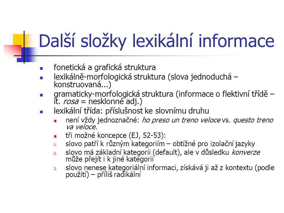 Další složky lexikální informace